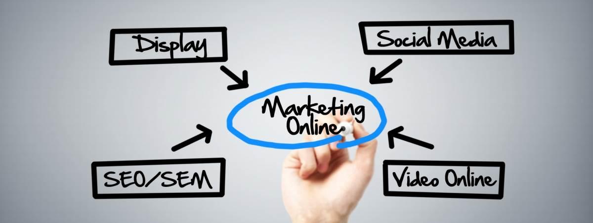 Marketing online cho công ty bảo vệ