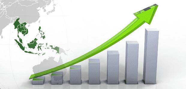 thiết kế website giúp tăng doanh thu